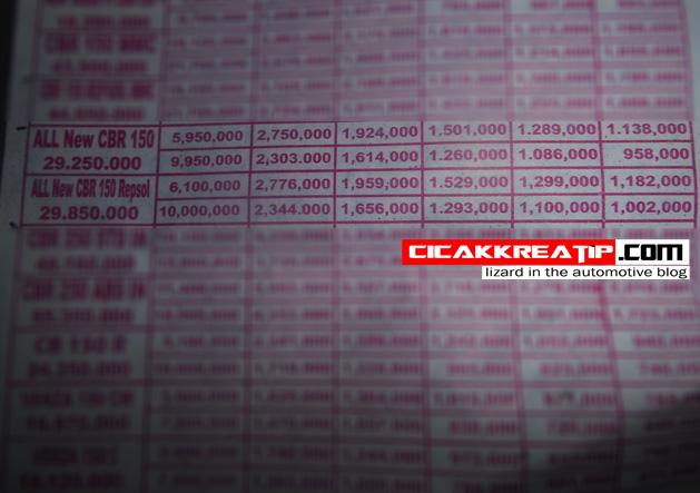 harga honda cbr150r lokal di surabaya jawa timur