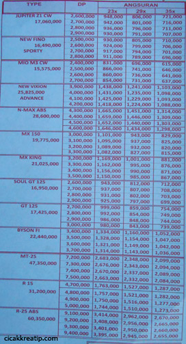 daftar harga motor terbaru yamaha 2015